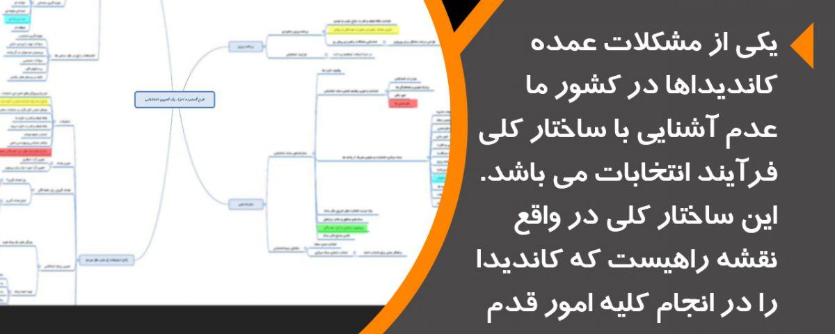 ساختار کمپین انتخاباتی