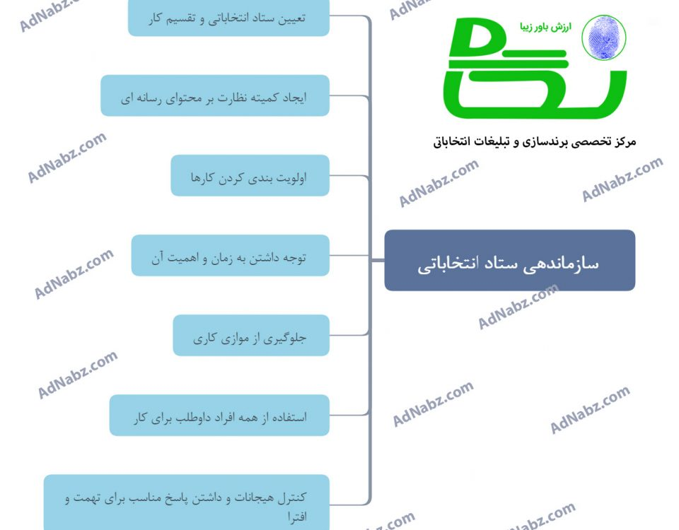 سازماندهی ستاد انتخاباتی
