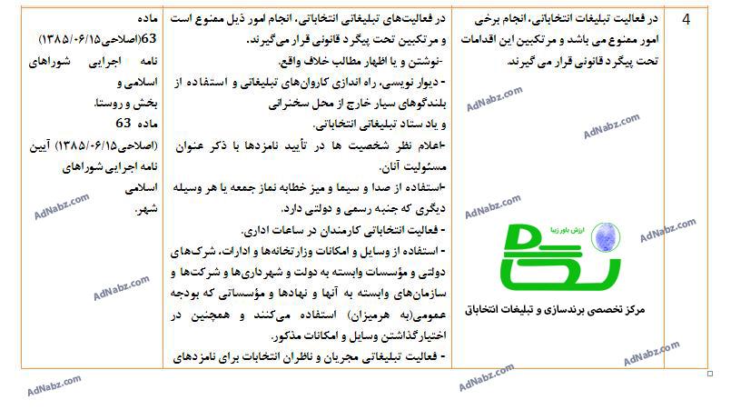 قوانین انتخاباتی شورای شهر تبلیغات انتخاباتی نگاه ارزش باور. برگه چهارم