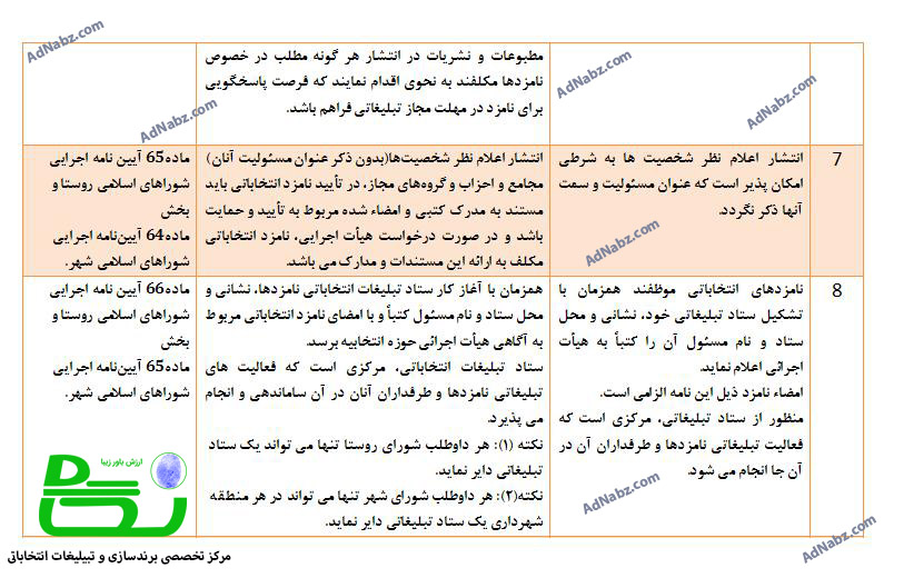 قوانین تبلیغات نامزدهای انتخاباتی کاندیداهای شورای شهر تبلیغات انتخاباتی نگاه ارزش باور. برگه هفتم